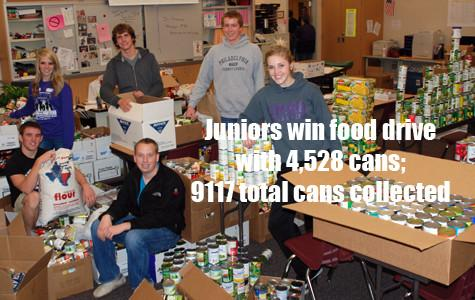 Juniors win campus food drive