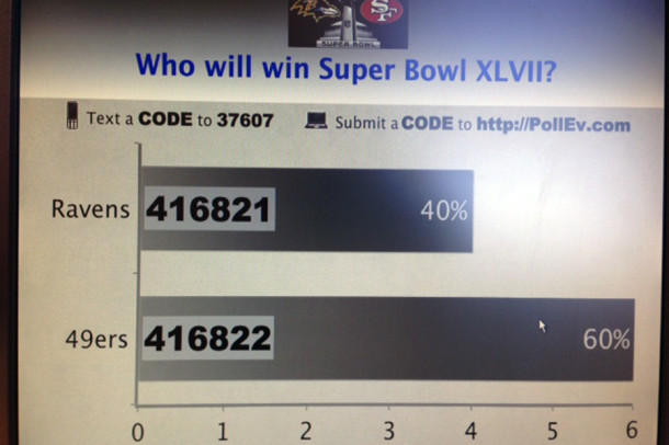 Student poll picks 49ers; Assoc. editor predicts Ravens for the win