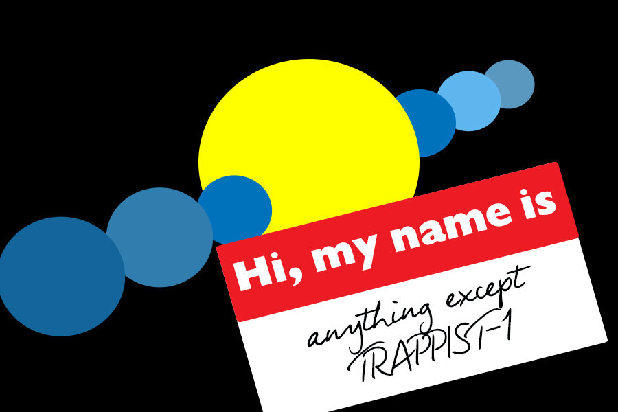 Tatooine, Hamlet, Thor all better planet names than TRAPPIST-1
