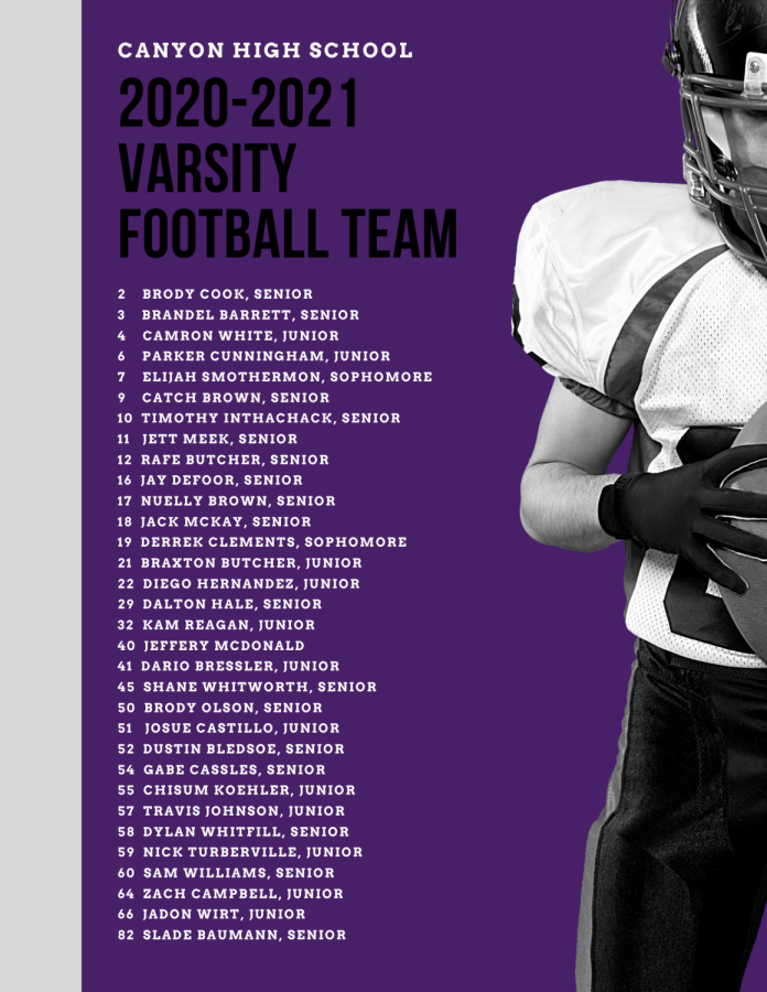 Football Roster & schedule R