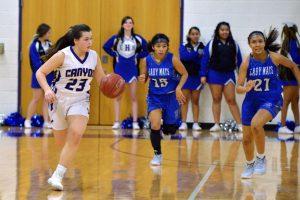 Girls varsity basketball roster, schedule