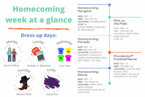Students have the chance to attend multiple homecoming events Sept. 11-17. In replacement of the original homecoming dance, Student Council has planned a Homecoming Hangout, open to all students. The week also features Flick on the Field, an old CHS tradition, and the annual homecoming parade and powderpuff game. The week concludes with the homecoming game Friday from 7-10 p.m.